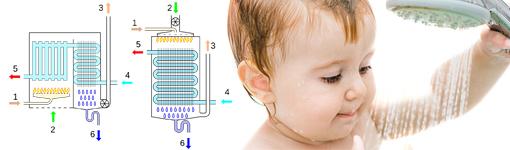 instalaciones-fami-calefaccion-gas-condensacion-4